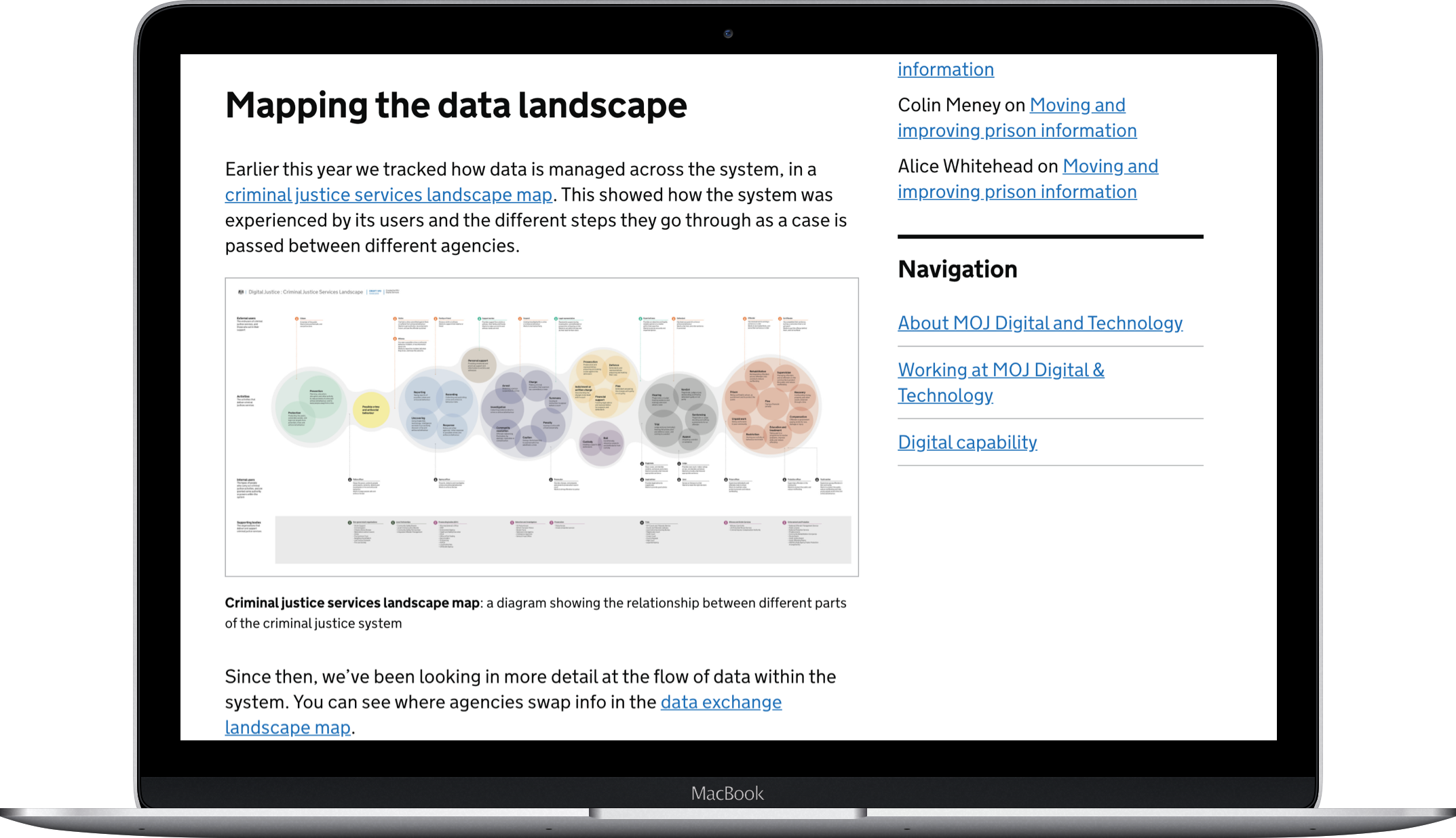 Mapping the data landscape laptop